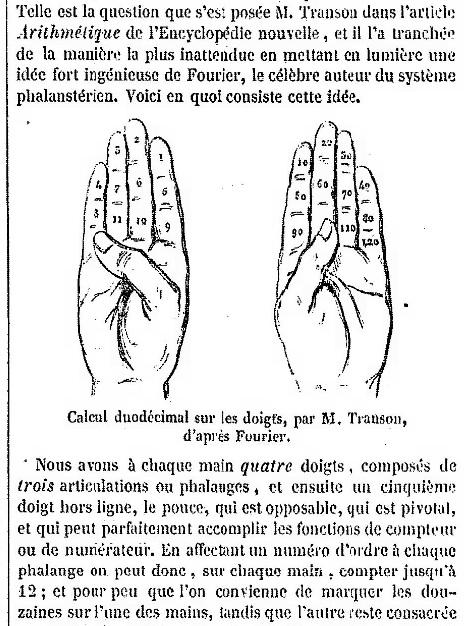 Taube finger daumen zeigefinger mittelfinger